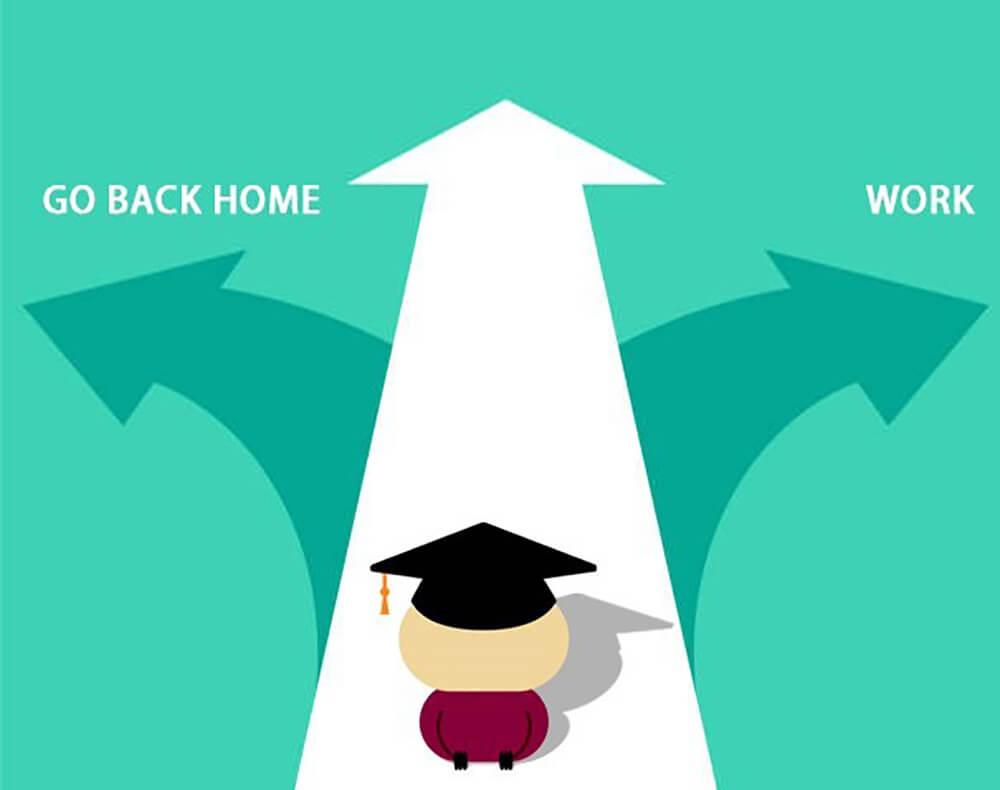 Graduation Checklist